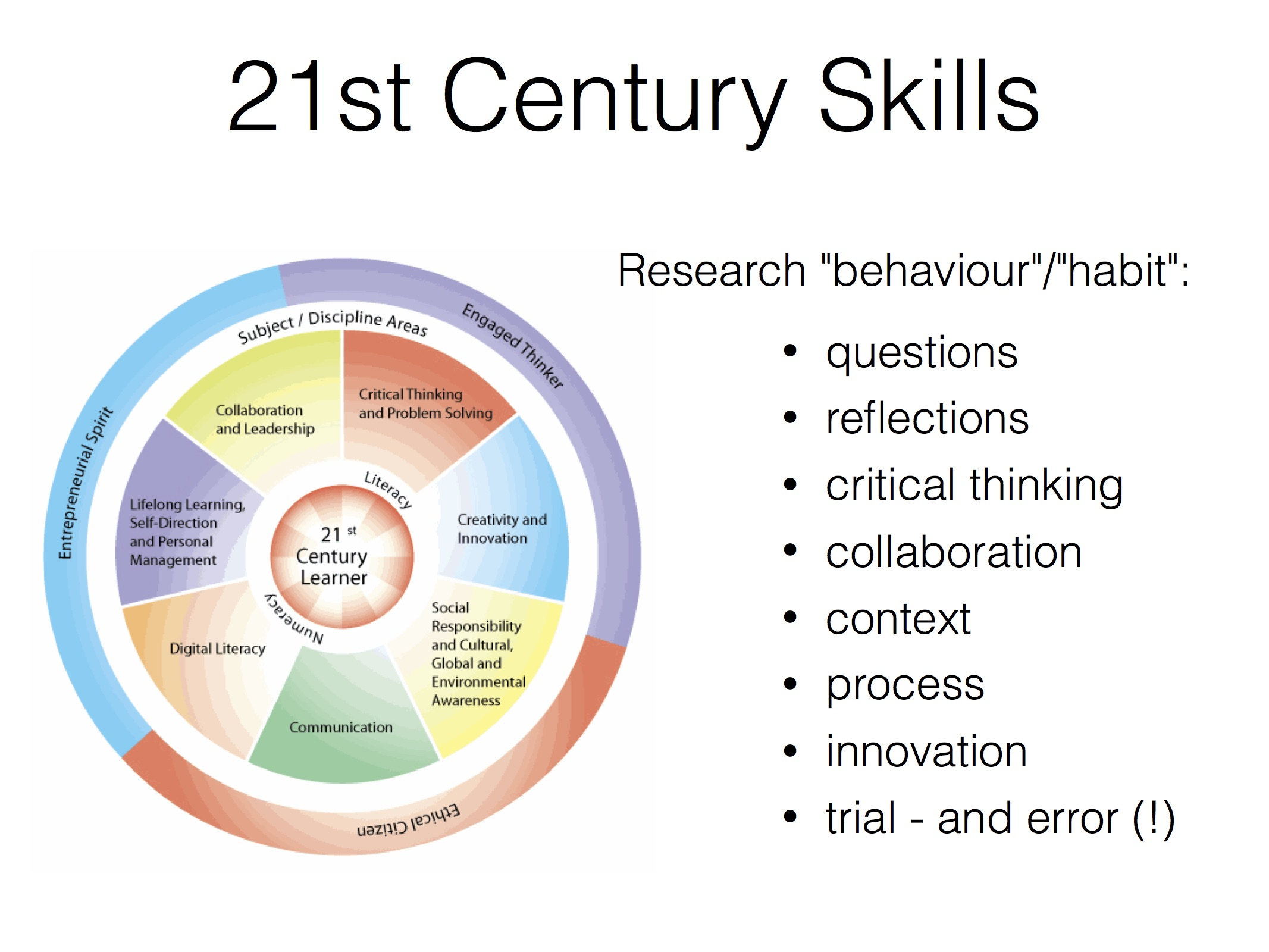 21st C Skills.jpg